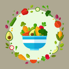 Eat Well Introduction